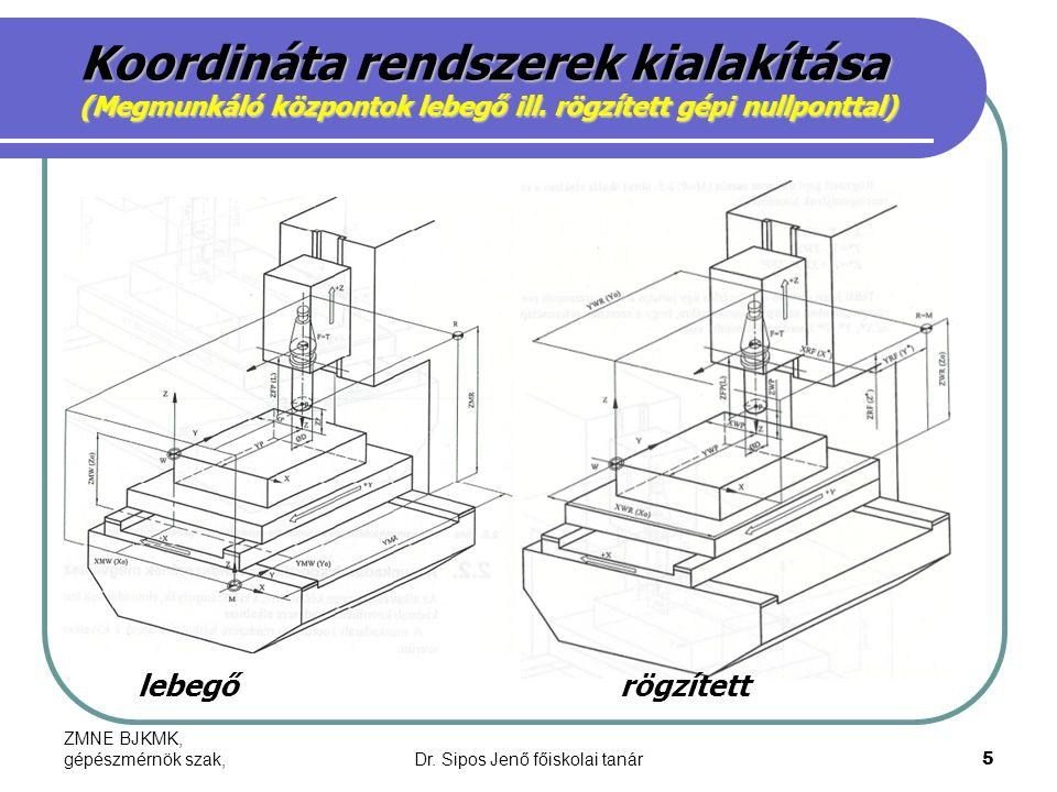 ZMNE BJKMK, gépészmérnök szak,Dr. Sipos Jenő főiskolai tanár126 Példák a szerszám bemérésre
