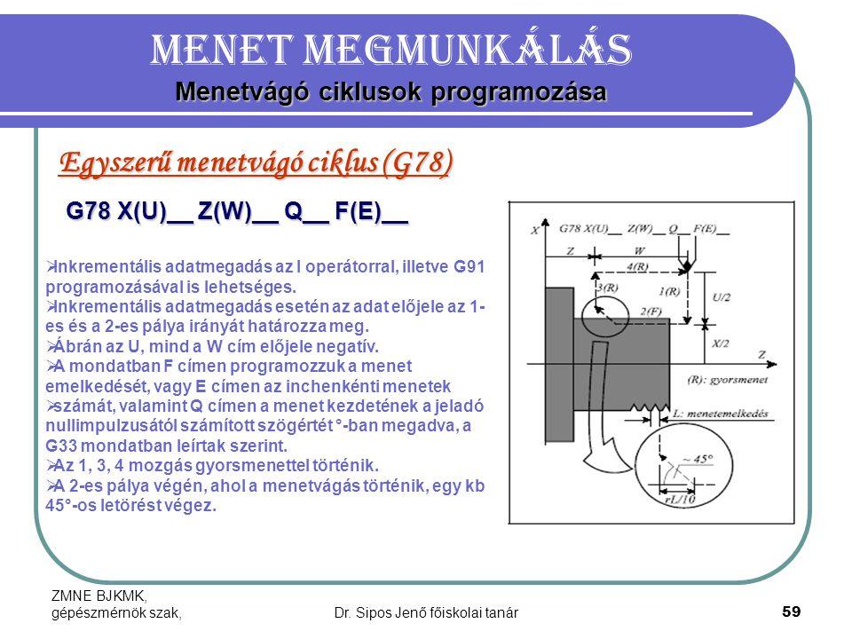ZMNE BJKMK, gépészmérnök szak,Dr. Sipos Jenő főiskolai tanár59 Menetvágó ciklusok programozása Menet megmunkálás Menetvágó ciklusok programozása Egysz