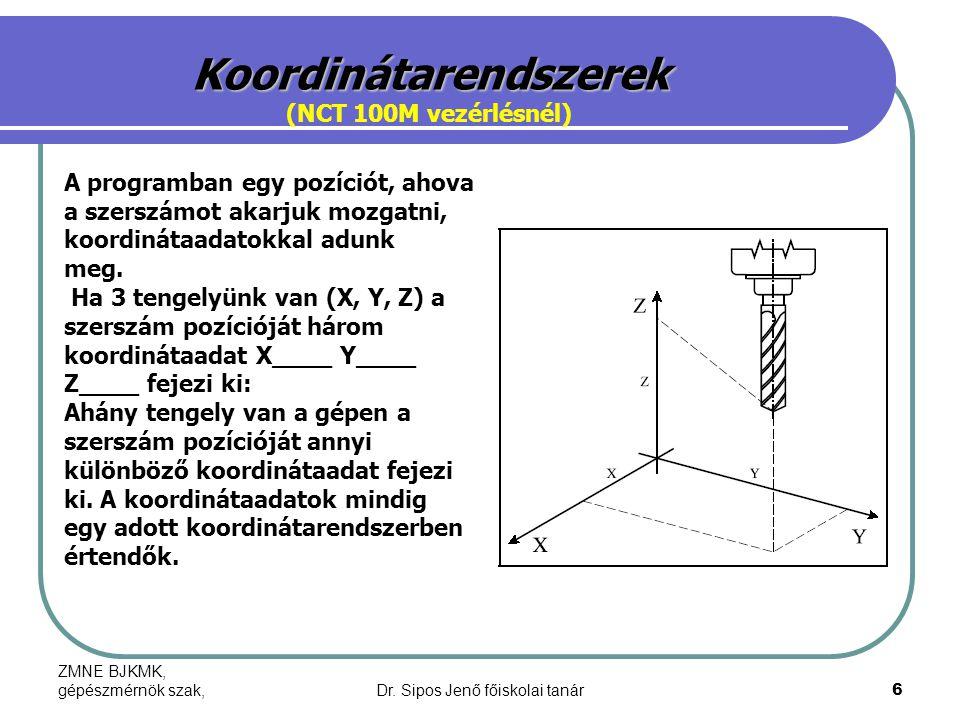 ZMNE BJKMK, gépészmérnök szak,Dr. Sipos Jenő főiskolai tanár6 Koordinátarendszerek (NCT 100M vezérlésnél) A programban egy pozíciót, ahova a szerszámo