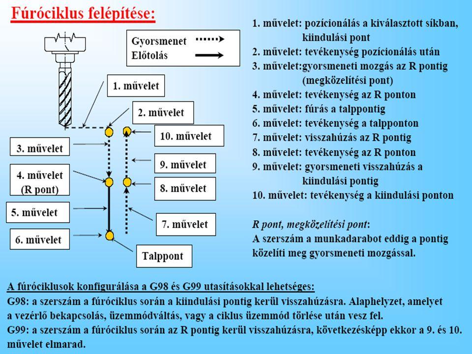 ZMNE BJKMK, gépészmérnök szak,Dr. Sipos Jenő főiskolai tanár85