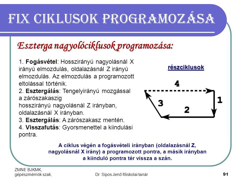 ZMNE BJKMK, gépészmérnök szak,Dr. Sipos Jenő főiskolai tanár91 Fix ciklusok programozása Eszterga nagyolóciklusok programozása: részciklusok 1. Fogásv