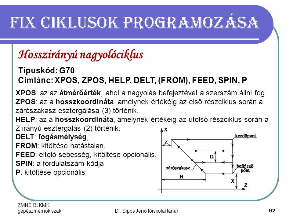 ZMNE BJKMK, gépészmérnök szak,Dr. Sipos Jenő főiskolai tanár92 Fix ciklusok programozása Hosszirányú nagyolóciklus Típuskód: G70 Címlánc: XPOS, ZPOS,