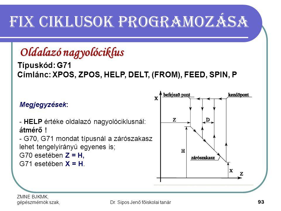 ZMNE BJKMK, gépészmérnök szak,Dr. Sipos Jenő főiskolai tanár93 Fix ciklusok programozása Oldalazó nagyolóciklus Típuskód: G71 Címlánc: XPOS, ZPOS, HEL
