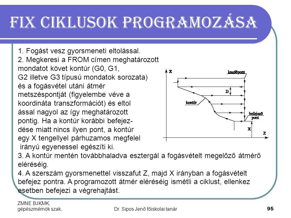ZMNE BJKMK, gépészmérnök szak,Dr. Sipos Jenő főiskolai tanár95 Fix ciklusok programozása 1. Fogást vesz gyorsmeneti eltolással. 2. Megkeresi a FROM cí