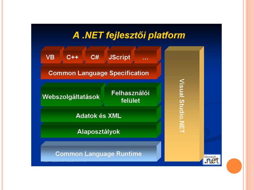 DOT N ET FELÉPÍTÉSE Legalsó szinten az operációs rendszer található.