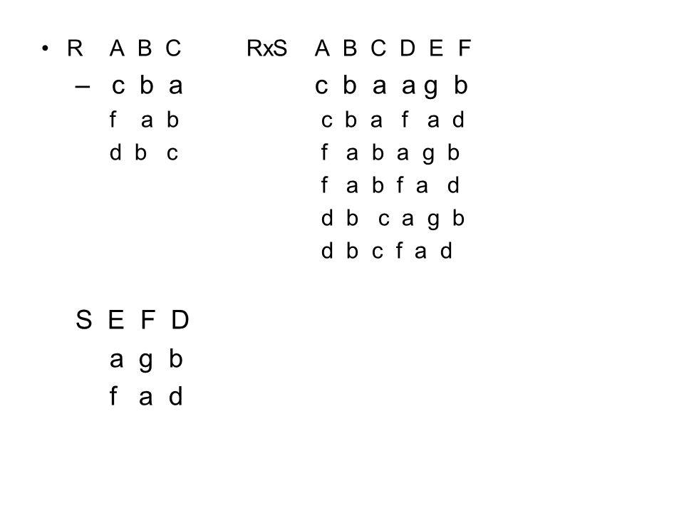 RA B CRxSA B C D E F – c b ac b a a g b f a b c b a f a d d b c f a b a g b f a b f a d d b c a g b d b c f a d S E F D a g b f a d