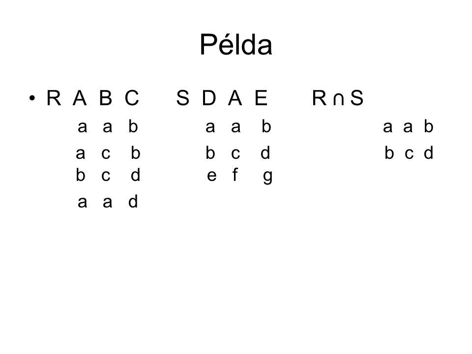 Példa R A B C S D A E R ∩ S a a b a a b a a b a c b b c d b c d b c d e f g a a d