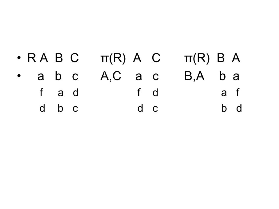 R A B C π(R) A Cπ (R) B A a b c A,C a cB,A b a f a d f d a f d b c d c b d