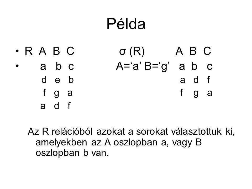 Példa R A B C σ (R) A B C a b cA='a' B='g' a b c d e b a d f f g a f g a a d f Az R relációból azokat a sorokat választottuk ki, amelyekben az A oszlopban a, vagy B oszlopban b van.
