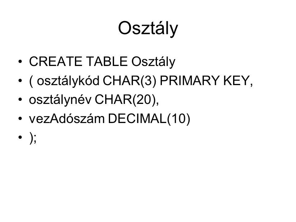 Osztály CREATE TABLE Osztály ( osztálykód CHAR(3) PRIMARY KEY, osztálynév CHAR(20), vezAdószám DECIMAL(10) );