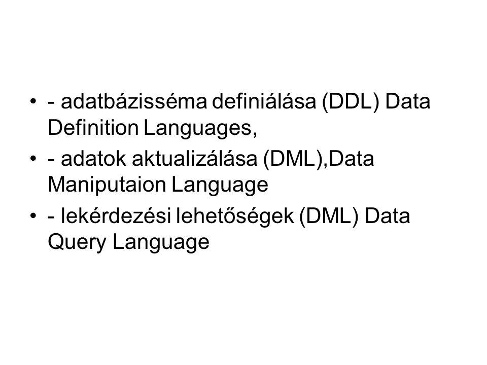 - adatbázisséma definiálása (DDL) Data Definition Languages, - adatok aktualizálása (DML),Data Maniputaion Language - lekérdezési lehetőségek (DML) Data Query Language
