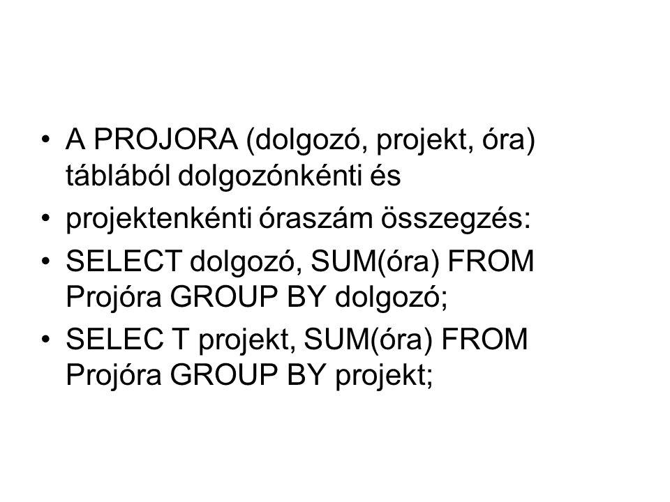 A PROJORA (dolgozó, projekt, óra) táblából dolgozónkénti és projektenkénti óraszám összegzés: SELECT dolgozó, SUM(óra) FROM Projóra GROUP BY dolgozó; SELEC T projekt, SUM(óra) FROM Projóra GROUP BY projekt;