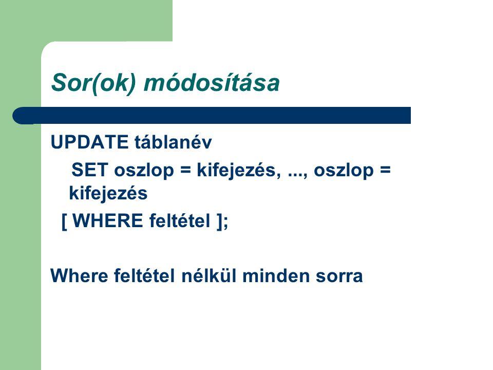 Sor(ok) módosítása UPDATE táblanév SET oszlop = kifejezés,..., oszlop = kifejezés [ WHERE feltétel ]; Where feltétel nélkül minden sorra