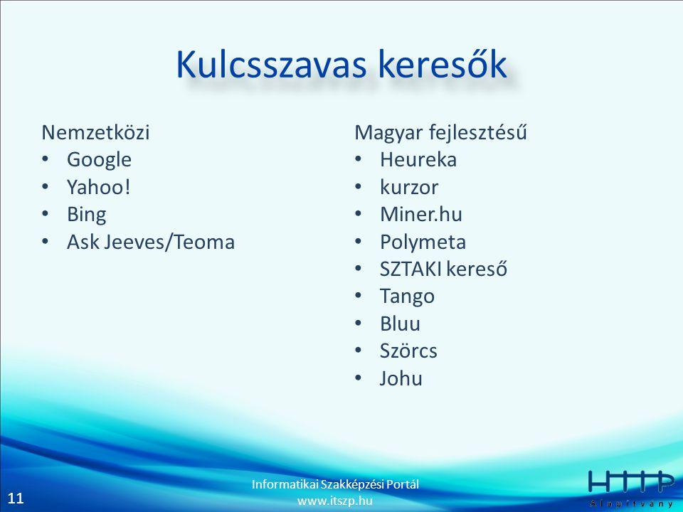11 Informatikai Szakképzési Portál www.itszp.hu Kulcsszavas keresők Nemzetközi Google Yahoo! Bing Ask Jeeves/Teoma Magyar fejlesztésű Heureka kurzor M