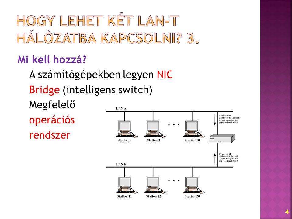 Mi kell hozzá? A számítógépekben legyen NIC Bridge (intelligens switch) Megfelelő operációs rendszer 4