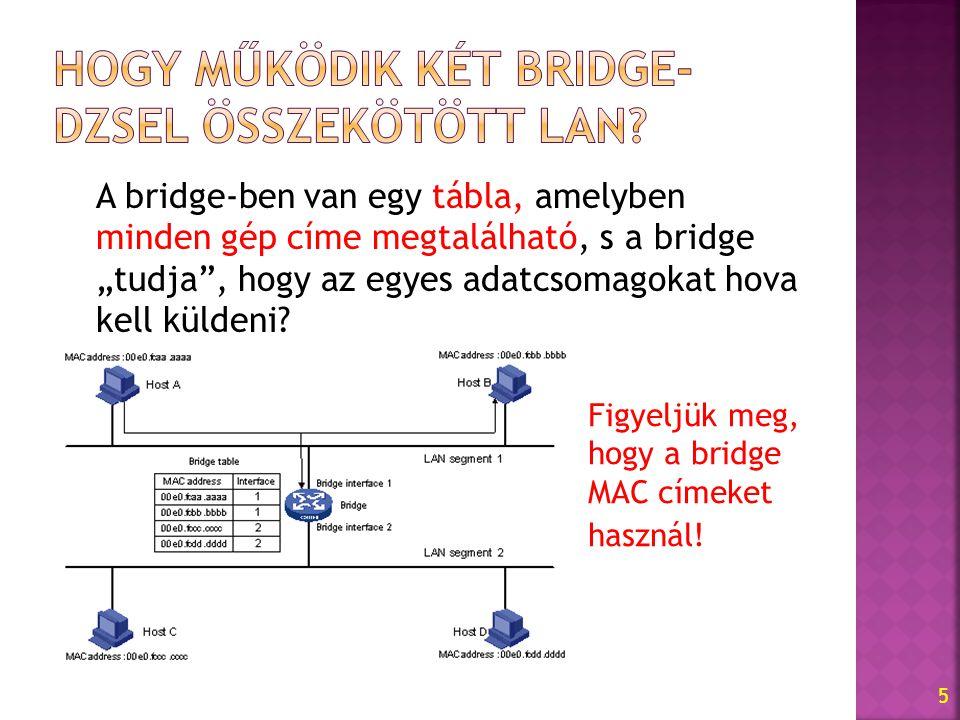 """A bridge-ben van egy tábla, amelyben minden gép címe megtalálható, s a bridge """"tudja , hogy az egyes adatcsomagokat hova kell küldeni."""