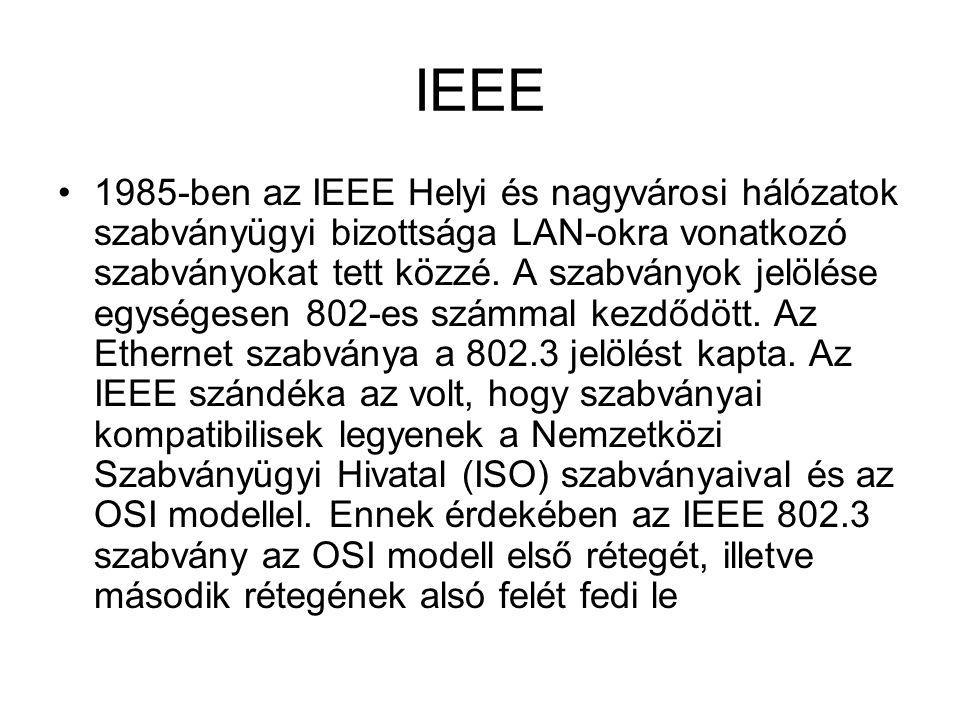 IEEE 1985-ben az IEEE Helyi és nagyvárosi hálózatok szabványügyi bizottsága LAN-okra vonatkozó szabványokat tett közzé.