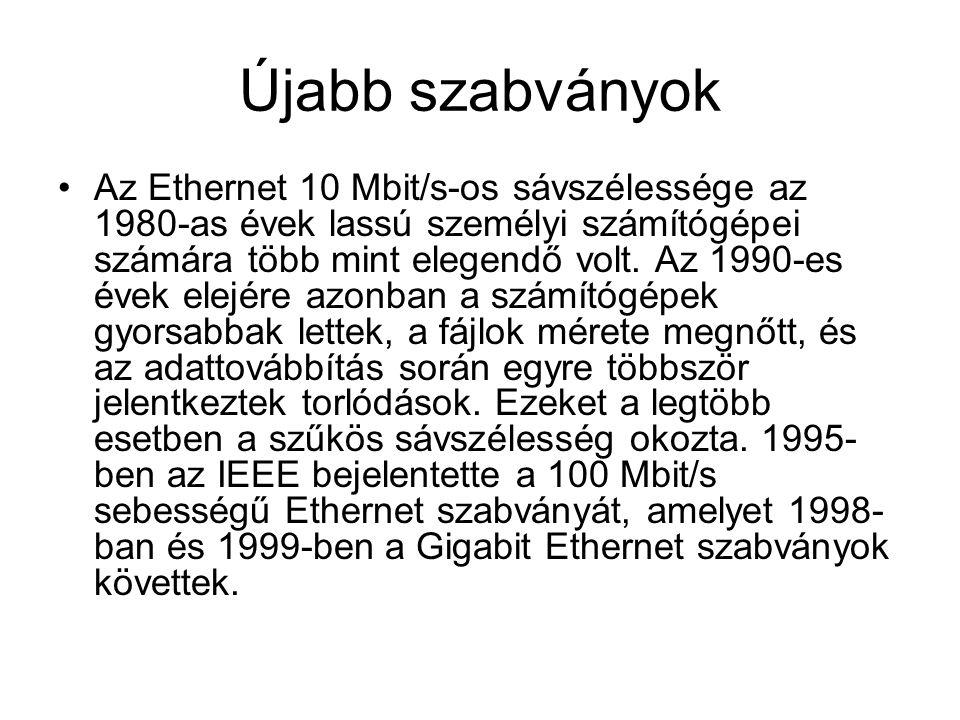 Újabb szabványok Az Ethernet 10 Mbit/s-os sávszélessége az 1980-as évek lassú személyi számítógépei számára több mint elegendő volt. Az 1990-es évek e