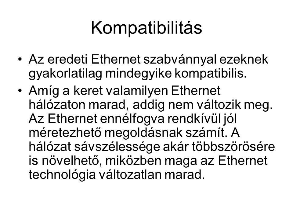 Kompatibilitás Az eredeti Ethernet szabvánnyal ezeknek gyakorlatilag mindegyike kompatibilis. Amíg a keret valamilyen Ethernet hálózaton marad, addig