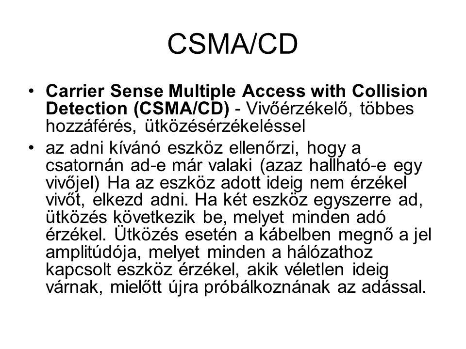 CSMA/CD Carrier Sense Multiple Access with Collision Detection (CSMA/CD) - Vivőérzékelő, többes hozzáférés, ütközésérzékeléssel az adni kívánó eszköz ellenőrzi, hogy a csatornán ad-e már valaki (azaz hallható-e egy vivőjel) Ha az eszköz adott ideig nem érzékel vivőt, elkezd adni.