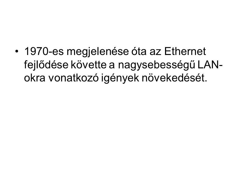 1970-es megjelenése óta az Ethernet fejlődése követte a nagysebességű LAN- okra vonatkozó igények növekedését.
