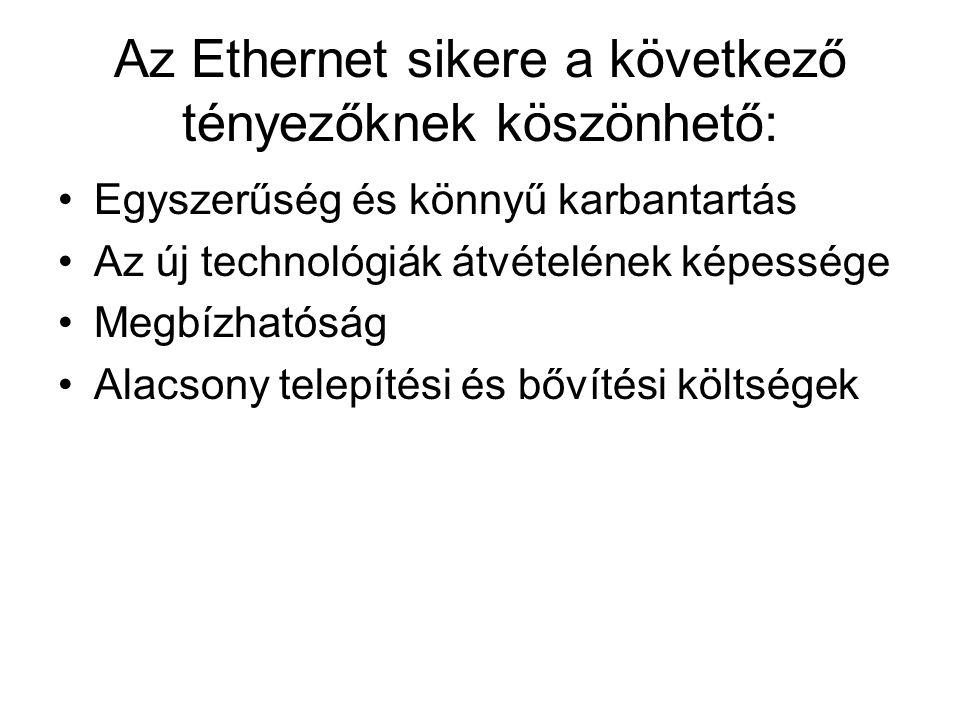 Az Ethernet sikere a következő tényezőknek köszönhető: Egyszerűség és könnyű karbantartás Az új technológiák átvételének képessége Megbízhatóság Alacsony telepítési és bővítési költségek