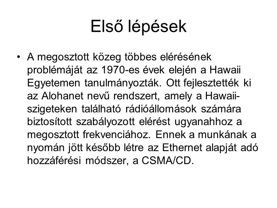 Első lépések A megosztott közeg többes elérésének problémáját az 1970-es évek elején a Hawaii Egyetemen tanulmányozták.