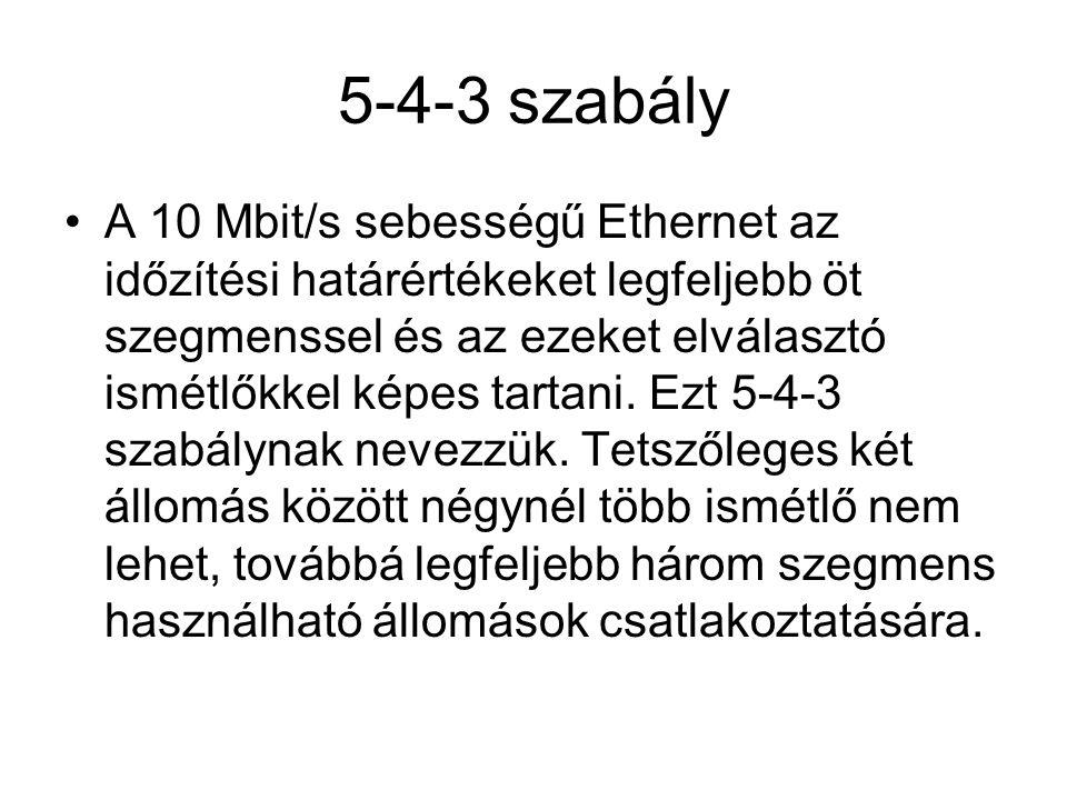 5-4-3 szabály A 10 Mbit/s sebességű Ethernet az időzítési határértékeket legfeljebb öt szegmenssel és az ezeket elválasztó ismétlőkkel képes tartani.