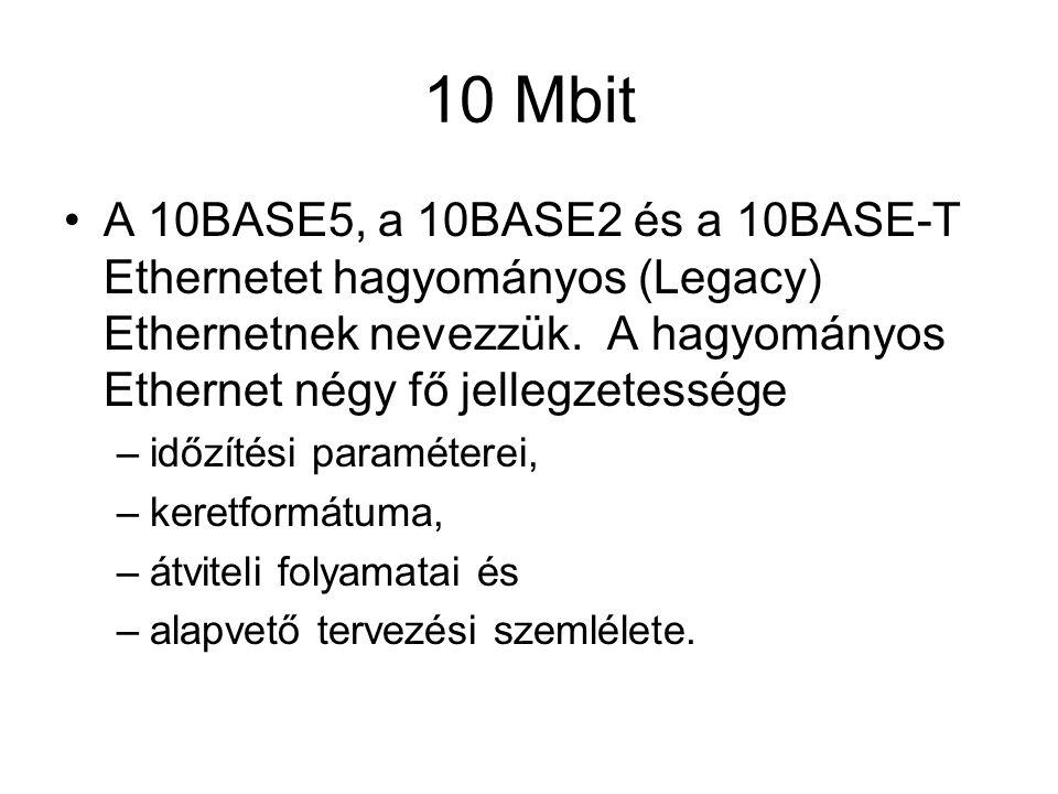 10 Mbit A 10BASE5, a 10BASE2 és a 10BASE-T Ethernetet hagyományos (Legacy) Ethernetnek nevezzük. A hagyományos Ethernet négy fő jellegzetessége –időzí