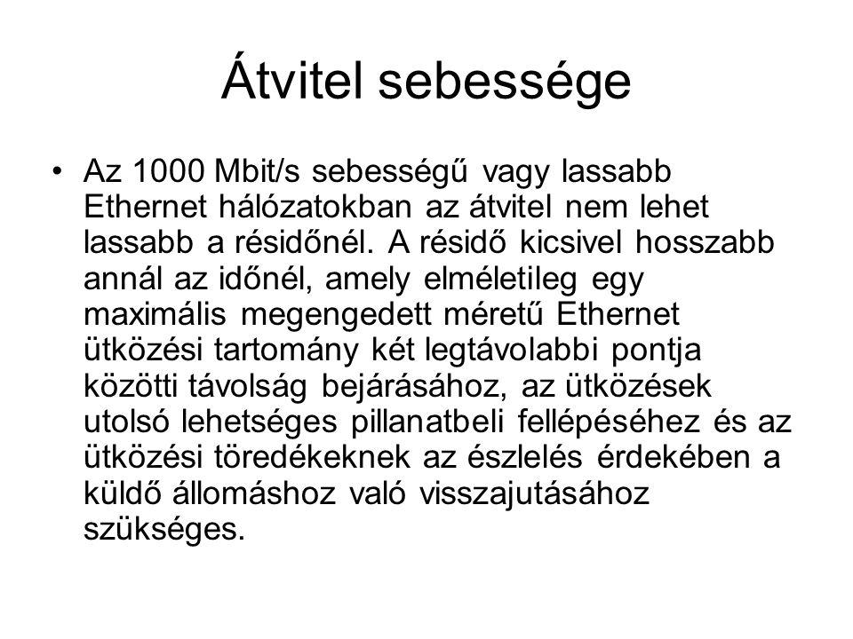 Átvitel sebessége Az 1000 Mbit/s sebességű vagy lassabb Ethernet hálózatokban az átvitel nem lehet lassabb a résidőnél. A résidő kicsivel hosszabb ann