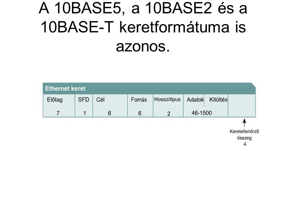 A 10BASE5, a 10BASE2 és a 10BASE-T keretformátuma is azonos.