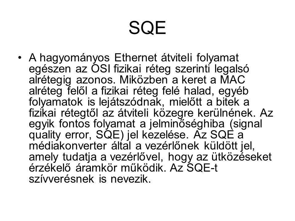 Az SQE jel elsősorban az Ethernet korábbi változataiban segített megoldani azt a problémát, hogy az állomással tudatni kellett a médiakonverter csatlakoztatását.