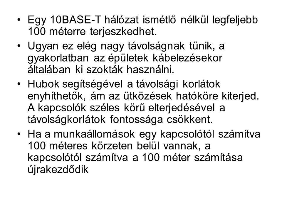 Egy 10BASE-T hálózat ismétlő nélkül legfeljebb 100 méterre terjeszkedhet.