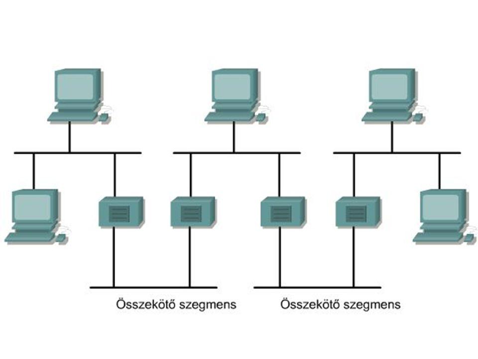 A hálózat használója eldöntheti, hogy fél- duplex vagy duplex működést szeretne.