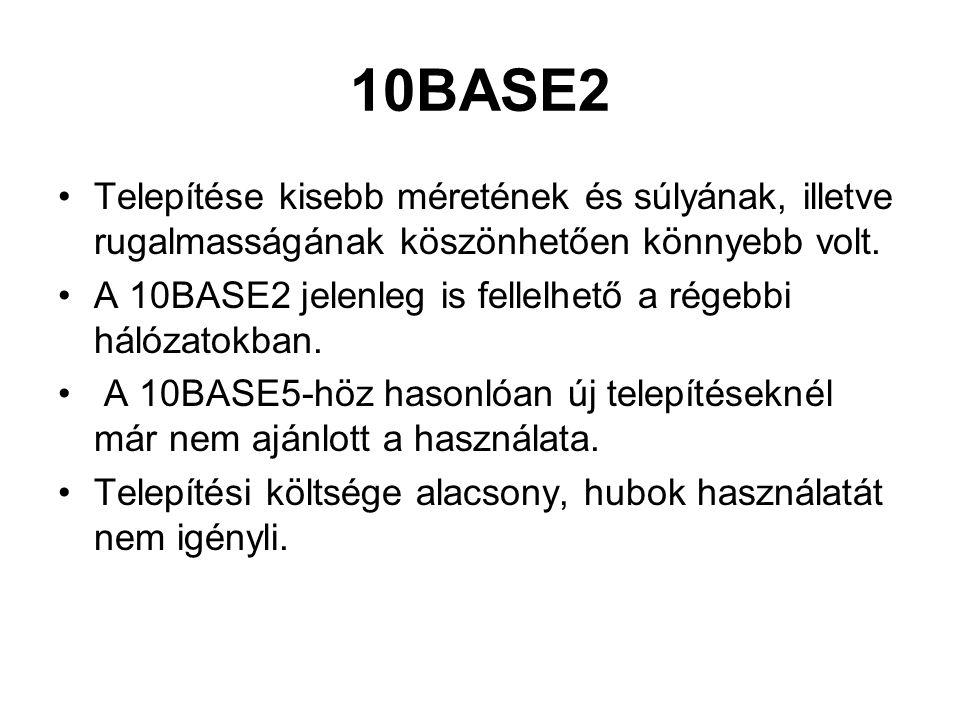 10BASE-T hálózatok kábelezése és architektúrája