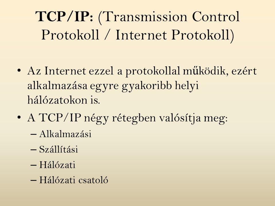 Alkalmazási réteg Az alkalmazások és szolgáltatások ennek segítségével férnek hozzá a hálózathoz.