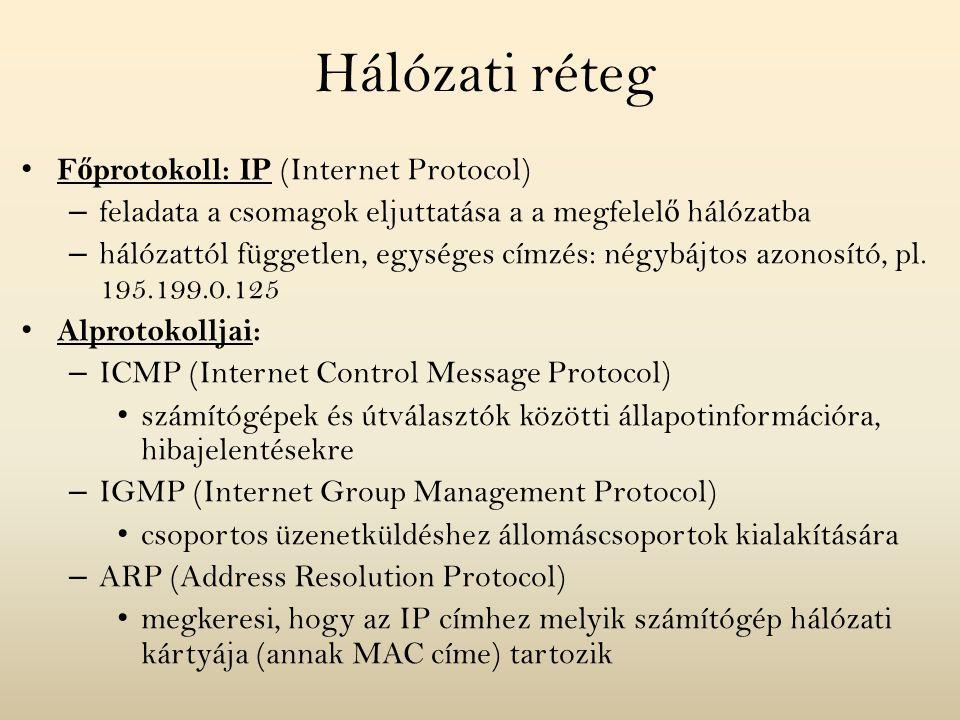 A hálózati csatoló réteg fontosabb protokolljai Ethernet protokoll – minden hálózati kártyának van úgy nevezett MAC címe (MAC – Media Access Control), MAC cím 6 bájtos, 16-os számrendszerben szokás megadni – hálózaton utazó adatcsomagok tartalmaznak egy fejlécet, amiben szerepel a küldő és a címzett MAC címe PPP protokoll (PPP – Point to Point Protocol) – els ő sorban soros kapcsolatoknál (pl.