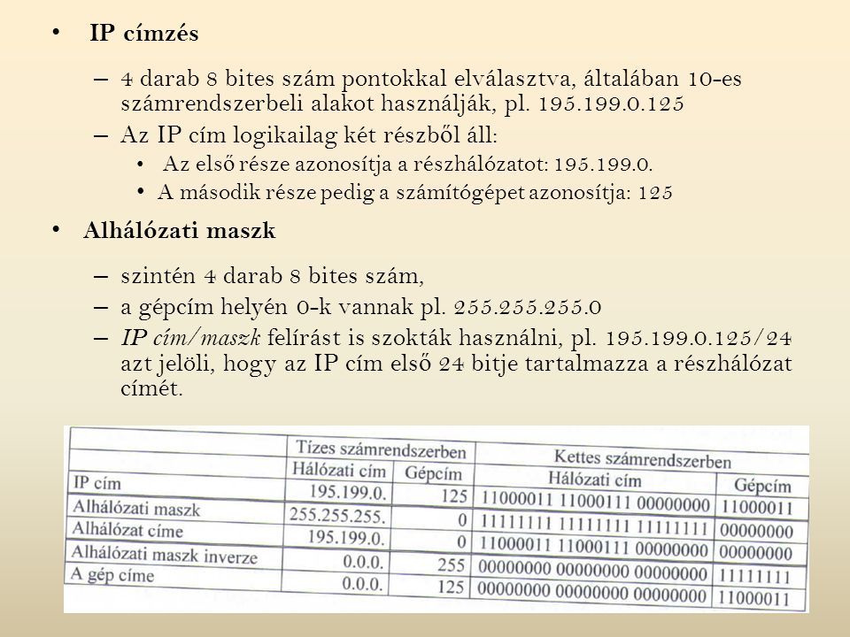 IP címzés – 4 darab 8 bites szám pontokkal elválasztva, általában 10-es számrendszerbeli alakot használják, pl. 195.199.0.125 – Az IP cím logikailag k
