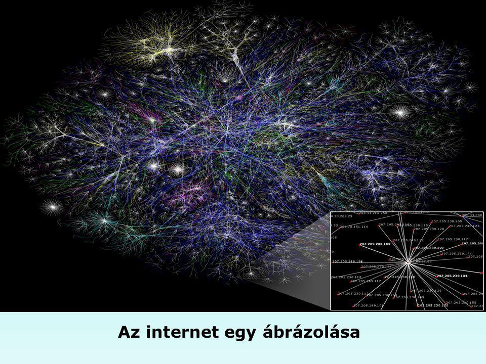 Nagy kiterjedtségű hálózat: WAN.