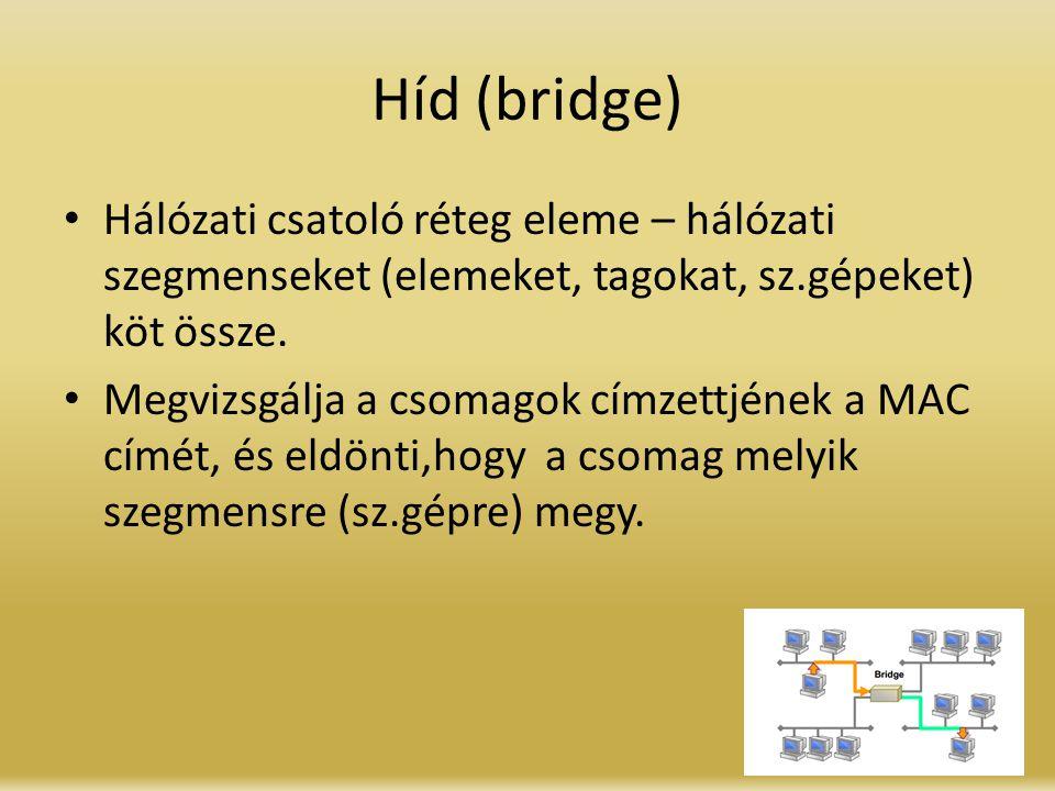 Híd (bridge) Hálózati csatoló réteg eleme – hálózati szegmenseket (elemeket, tagokat, sz.gépeket) köt össze. Megvizsgálja a csomagok címzettjének a MA