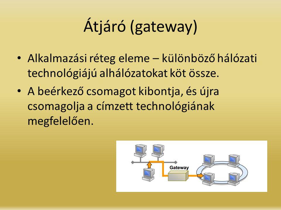 Átjáró (gateway) Alkalmazási réteg eleme – különböző hálózati technológiájú alhálózatokat köt össze. A beérkező csomagot kibontja, és újra csomagolja