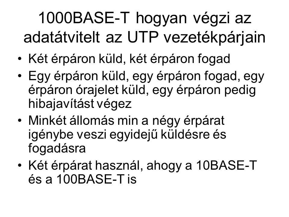 1000BASE-T hogyan végzi az adatátvitelt az UTP vezetékpárjain Két érpáron küld, két érpáron fogad Egy érpáron küld, egy érpáron fogad, egy érpáron óra
