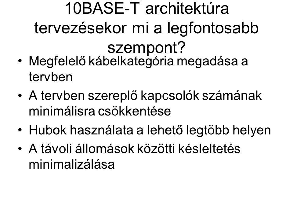 10BASE-T architektúra tervezésekor mi a legfontosabb szempont? Megfelelő kábelkategória megadása a tervben A tervben szereplő kapcsolók számának minim