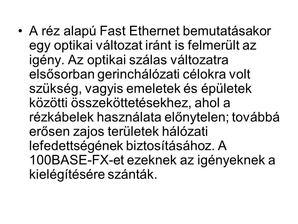 A réz alapú Fast Ethernet bemutatásakor egy optikai változat iránt is felmerült az igény. Az optikai szálas változatra elsősorban gerinchálózati célok