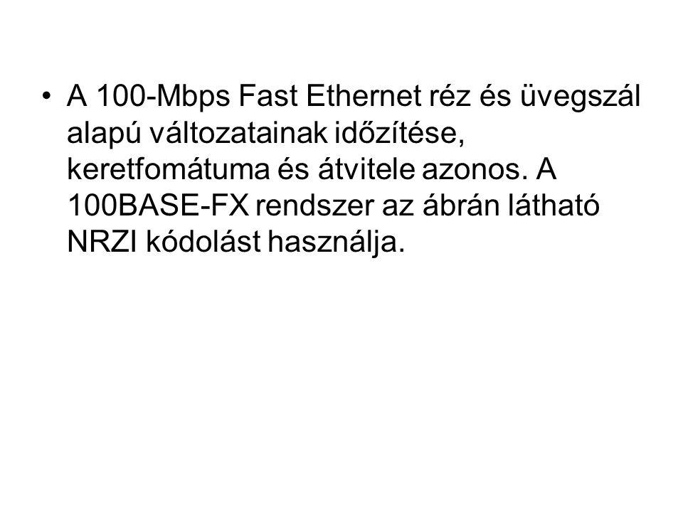 A 100-Mbps Fast Ethernet réz és üvegszál alapú változatainak időzítése, keretfomátuma és átvitele azonos. A 100BASE-FX rendszer az ábrán látható NRZI