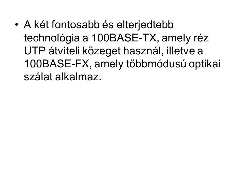 A két fontosabb és elterjedtebb technológia a 100BASE-TX, amely réz UTP átviteli közeget használ, illetve a 100BASE-FX, amely többmódusú optikai szála