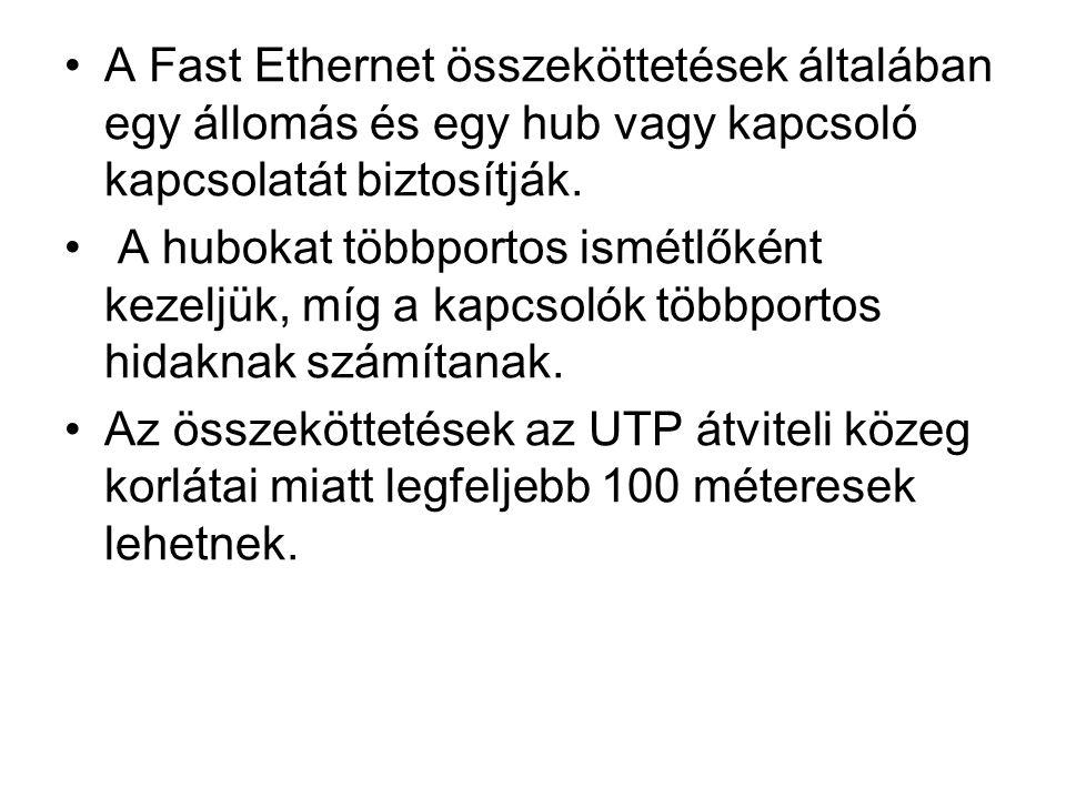 A Fast Ethernet összeköttetések általában egy állomás és egy hub vagy kapcsoló kapcsolatát biztosítják. A hubokat többportos ismétlőként kezeljük, míg