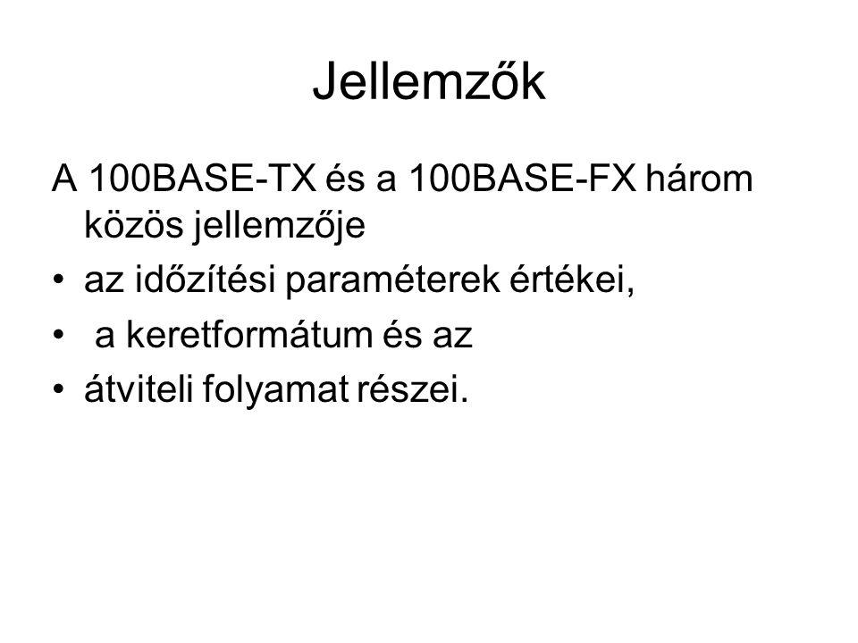 Jellemzők A 100BASE-TX és a 100BASE-FX három közös jellemzője az időzítési paraméterek értékei, a keretformátum és az átviteli folyamat részei.