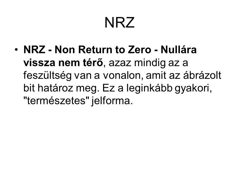 NRZ NRZ - Non Return to Zero - Nullára vissza nem térő, azaz mindig az a feszültség van a vonalon, amit az ábrázolt bit határoz meg. Ez a leginkább gy