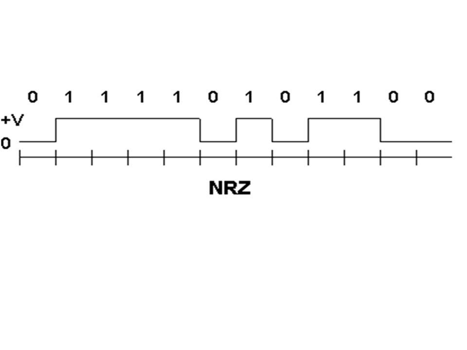 Ha egy bit 1-es, akkor a feszültség teljes bit idõ alatt H szintû, ha 0-ás, akkor L szintû.